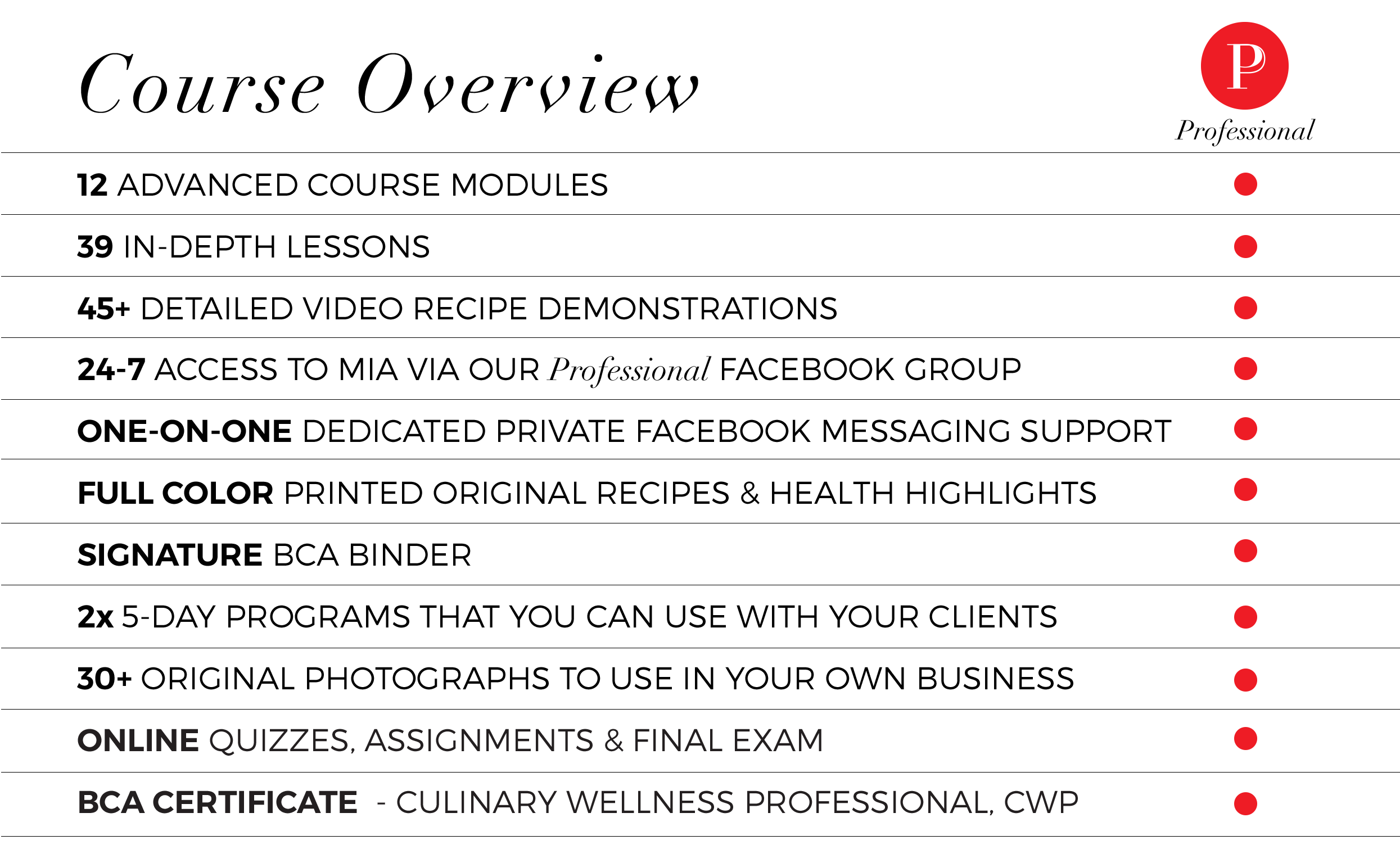 Brooklyn Culinary Arts Online Learning Culinary Wellness